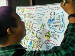 Graphic recording of the workshop