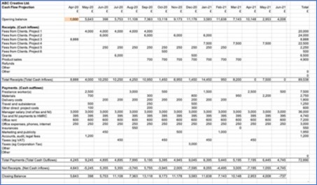 Cash Flow Planning Spreadsheet - free download to use