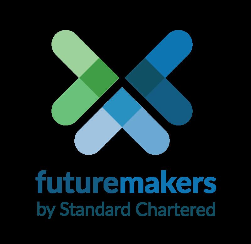 Futuremakers Botswana Masterclass
